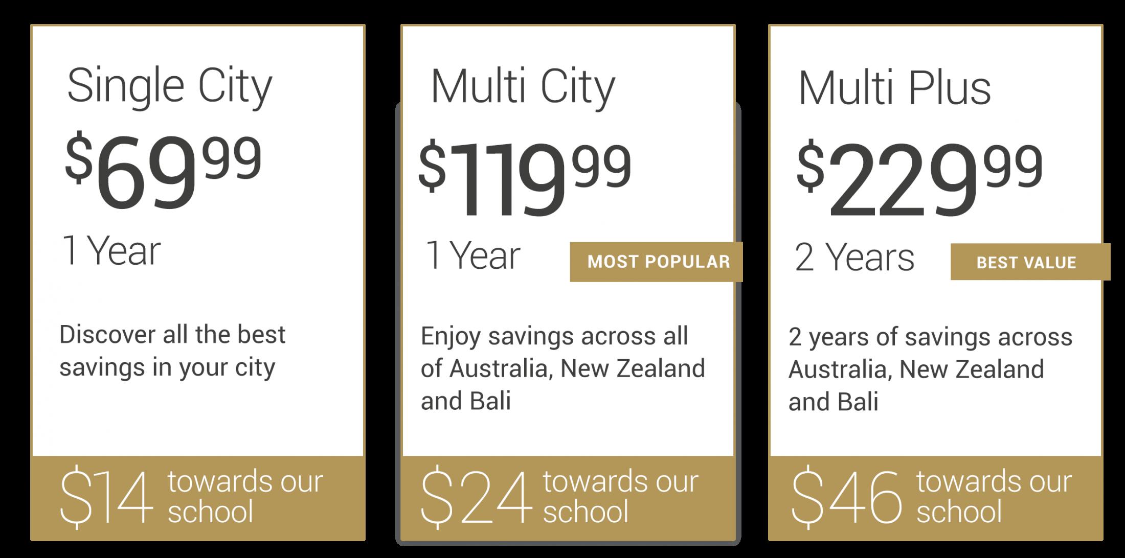 App Pricing Schools